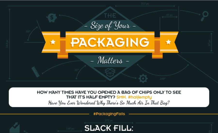 Chainalytics-packaging-optimization-infographic_cover