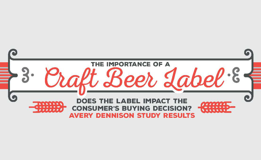 Infographic: Measuring the impact of label materials on craft beer purchase decisions