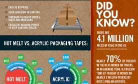 12116_Packagingtape
