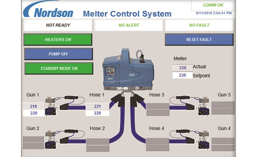 New Nordson parent machine integration starter kits reduce programming time for integrating ProBlue and ProBlue Liberty melters