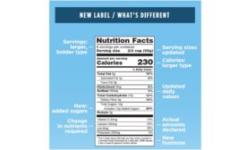 3 packaging tips for new FDA labeling