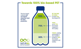Danone and Nestle Waters team for Naturall bottle alliance