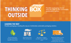 Flexible packaging is the convenient and sustainable option
