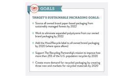 Target announces 5 new sustainable packaging goals