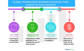 Top 3 emerging trends impacting the global transparent barrier packaging films market