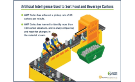 Robots become a reality in carton recycling