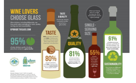 Wine tastes better in glass packaging, say survey results