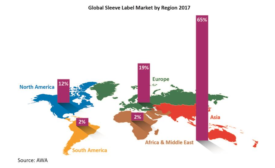 Sleeve Labeling Market Growing at Annual 5.5 Percent