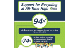 Consumers Deem Packaging Key in Determining Recyclability