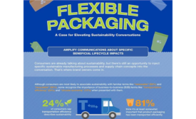 Brand Owners Must Communicate Environmental Benefits of Flexible Packaging