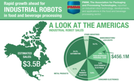 Food & Beverage Processing Takes to Industrial Robots