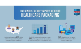 Five Senior-Friendly Improvements to Health Care Packaging