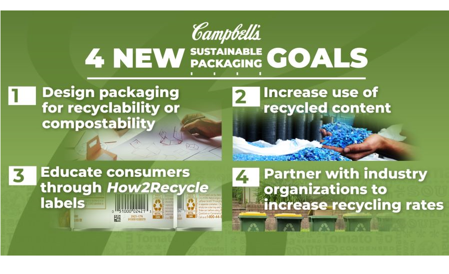 Campbell Announces New Sustainable Packaging Goals