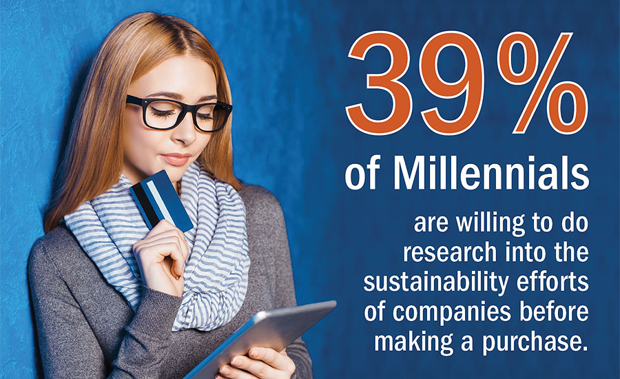 39% of Millennials are willing to do research into the sustainability efforts of companies before making a purchase