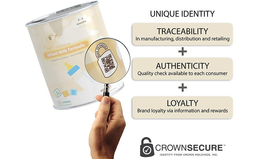 CrownSecure Counterfeit Protection