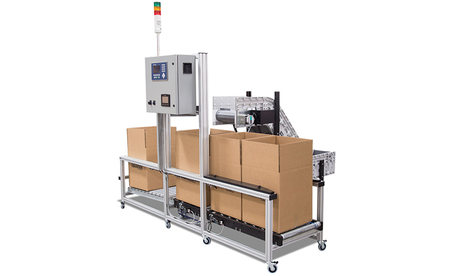 In-Line Box Filling System