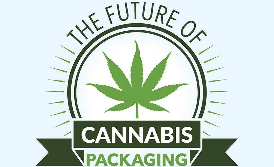 The Future of Cannabis Packaging