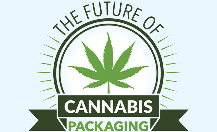 The Future Of Cannabis Packaging 2020 02 14 Packaging Strategies