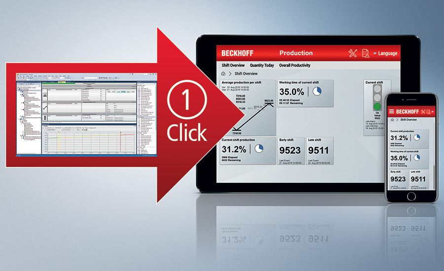 Beckhoff's TwinCAT automation software