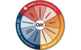 31-OpX-Wheeltransparent300dpi.jpg