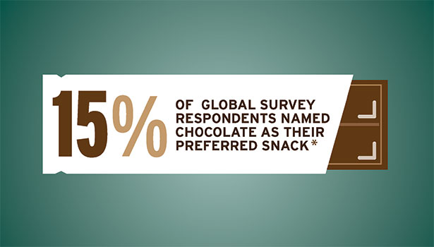 The Snack Boom Infographic