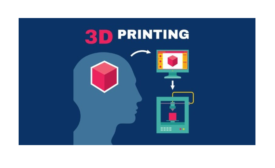 The Role of 3D Printing in Packaging