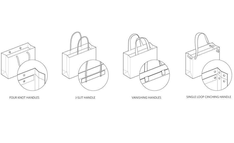 The Anatomy of Retail Shopping Bags
