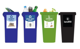 Closing the Loop with Recycling at the Bin
