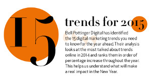 2015 Digital Trends