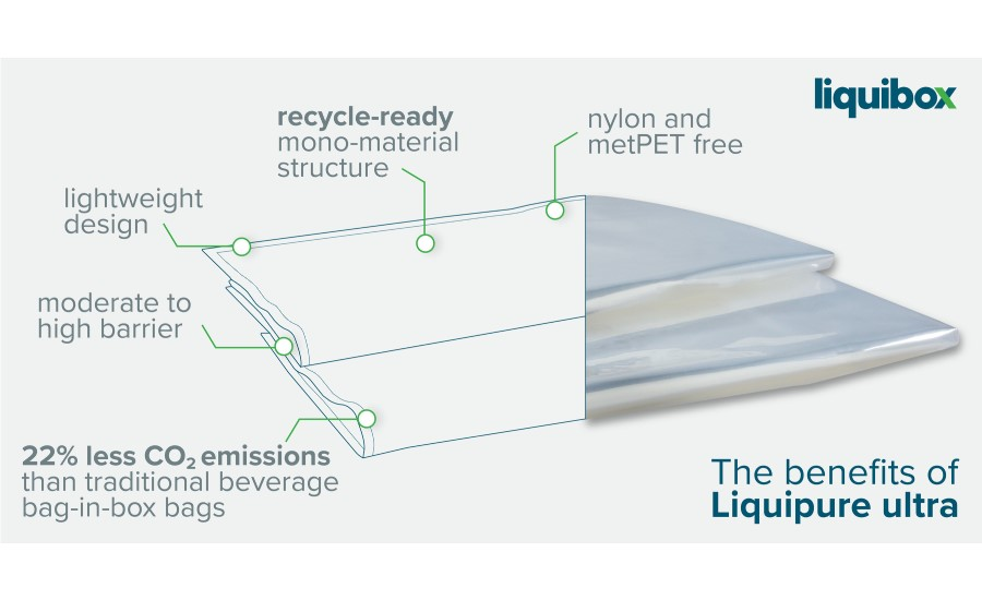 Liquipure Improves Recyclability of Bag-in-Box Bags