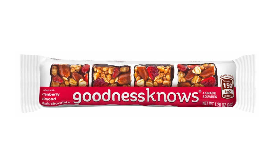 Mars' goodnessknows