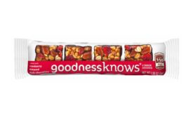 Mars' goodnessknows