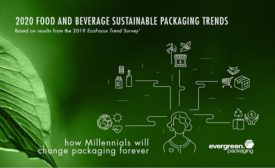 2020 Food and Beverage Sustainable Packaging Trends- Main Image