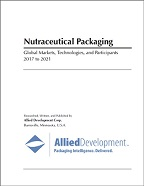 Nutraceutical Packaging 2017 to 2021