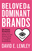 Beloved and Dominant Brands...