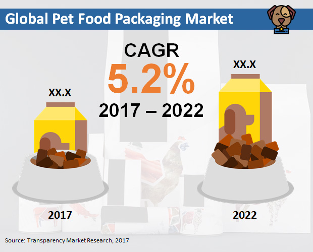 pet-food-packaging-market.jpg